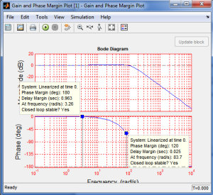 How to Setup Bode Plot in Simulink