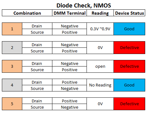 N-channel MOSFET Troubleshooting
