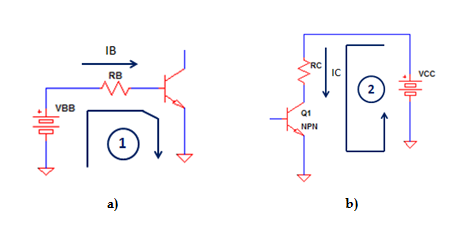 base-emitter and collector-emitter loop