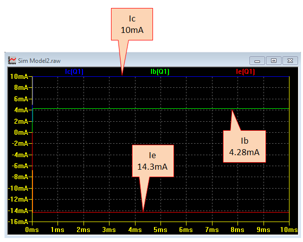NPN Transistor Biasing Tool Sample Circuit 2 Currents