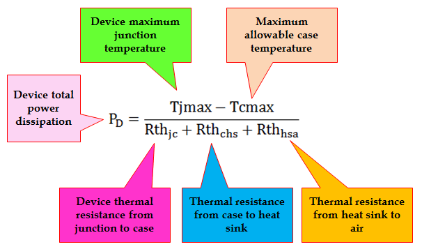 equation used for heat sink thermal resistance calculation