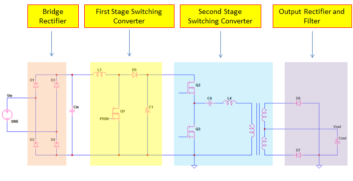 switching power supply operation principle and design block diagram and working of smps mobile phone block diagram
