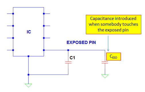 Capacitor as ESD Protection