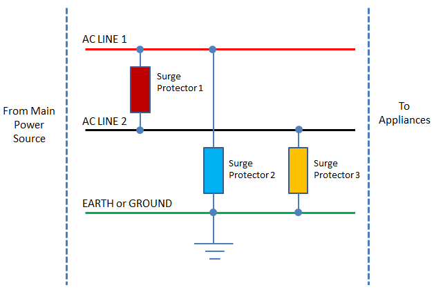 Surge Protection Circuit Principle And Design