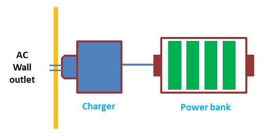 how power bank works