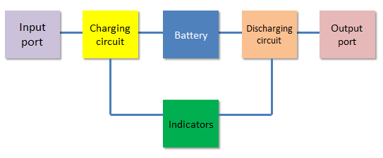 power bank block diagram